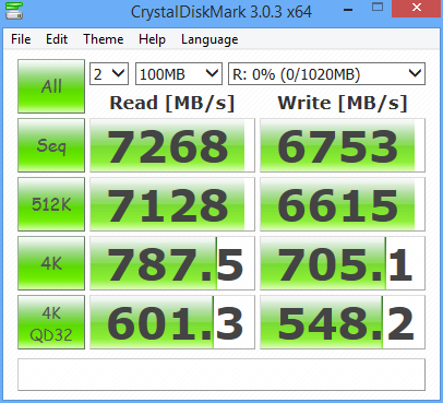DiskMark Results on my DDR3 Desktop RAM