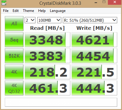 DiskMark Results on my Modest Laptop's DDR3L RAM